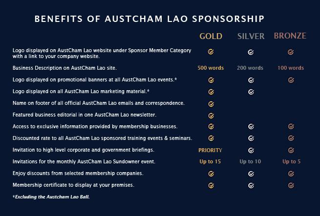 AUSTCHAM LAO - Sponsorship Comparison Chart